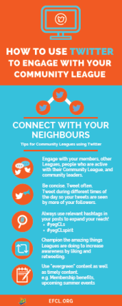 How to Use Twitter for Community Leagues [infographic]